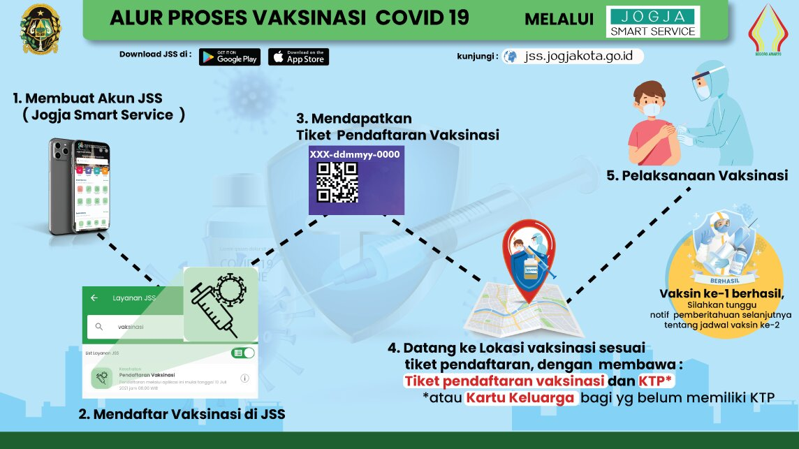 pengumuman pendaftaran vaksinasi 2